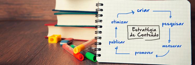 Falta de estratégia de conteúdo é um dos grandes erros do Marketing Digital