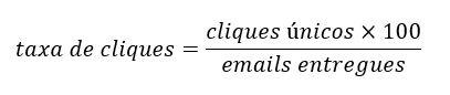 Email2b taxa de cliques