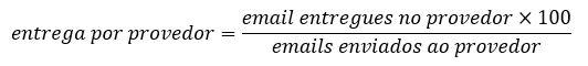 Email2b Taxa de Entrega no Provedor