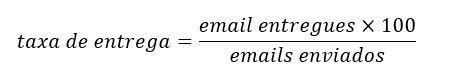 Email2b taxa de entrega